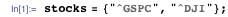 "stocks = {""^GSPC"", ""^DJI""};"