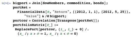 "bigport = Join[dowMembers, commodities, bonds]; portRet = FinancialData[#, ""Return"", {{2012, 1, 1}, {2012, 5, 25}}, ""Value""] & /@ bigport; portcor = Correlation[Transpose[portRet]]; portfolioMatrix[θ_] := ReplacePart[portcor, {i_, i_} -> 0] /. {x_ /; x > θ -> 1, x_ /; x < θ -> 0}"