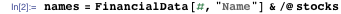 "names = FinancialData[#, ""Name""] & /@ stocks"