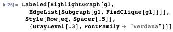 """Labeled[HighlightGraph[g1, EdgeList[Subgraph[g1, FindClique[g1]]]], Style[Row[eq, Spacer[.5]], {GrayLevel[.3], FontFamily -> """"Verdana""""}]]"""