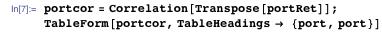portcor = Correlation[Transpose[portRet]]; TableForm[portcor, TableHeadings -> {port, port}]