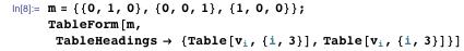 m = {{0, 1, 0}, {0, 0, 1}, {1, 0, 0}}; TableForm[m, TableHeadings -> {Table[Subscript[v, i], {i, 3}], Table[Subscript[v, i], {i, 3}]}]