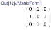 Portfolio matrix for 0