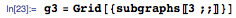 g3 = Grid[{subgraphs[[3 ;;]]}]