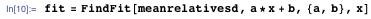 fit = FindFit[meanrelativesd, a*x + b, {a, b}, x]