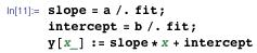 slope = a /. fit; intercept = b /. fit; y[x_] := slope*x + intercept