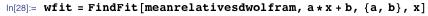 wfit = FindFit[meanrelativesdwolfram, a*x + b, {a, b}, x]