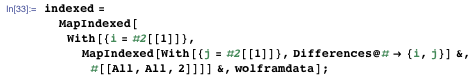 indexed = MapIndexed[With[{i = #2[[1]]}, MapIndexed[With[{j = #2[[1]]}, Differences@# → {i, j}] &, #[[All, All, 2]]]] &, wolframdata];