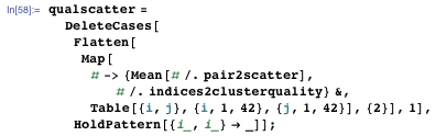 qualscatter = DeleteCases[Flatten[Map[# → {Mean[# /. pair2scatter], # /. indices2clusterquality} &, Table[{i, j}, {i, 1, 42}, {j, 1, 42}], {2}], 1], HoldPattern[{i_, i_} → _]];