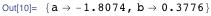 {a → -1.8074, b → 0.3776}