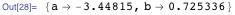 {a → -3.44815, b → 0.725336}