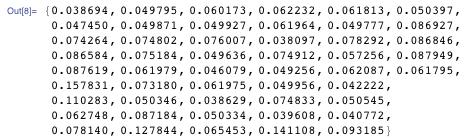 {0.038694, 0.049795, 0.060173, 0.062232, 0.061813, 0.050397, 0.047450, 0.049871, 0.049927, 0.061964, 0.049777, 0.086927, 0.074264, 0.074802, 0.076007, 0.038097, 0.078292, 0.086846, 0.086584, 0.075184, 0.049636, 0.074912, 0.057256, 0.087949, 0.087619, 0.061979, 0.046079, 0.049256, 0.062087, 0.061795, 0.157831, 0.073180, 0.061975, 0.049956, 0.042222, 0.110283, 0.050346, 0.038629, 0.074833, 0.050545, 0.062748, 0.087184, 0.050334, 0.039608, 0.040772, 0.078140, 0.127844, 0.065453, 0.141108, 0.093185}
