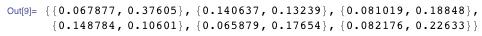 {{0.067877, 0.37605}, {0.140637, 0.13239}, {0.081019, 0.18848}, {0.148784, 0.10601}, {0.065879, 0.17654}, {0.082176, 0.22633}}