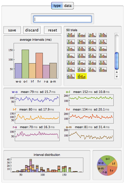 """Results after typing """"wolfram"""" 50 times"""