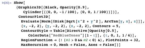 """Show[{Graphics3D[{Black, Opacity[0.9], Cylinder[{{0, 0, -1/100}, {0, 0, 1/100}}]}], ContourPlot3D[Evaluate[Norm[EDisk[Sqrt[x^2 + y^2 ], ArcTan[y, x], z]]], {x, -2, 2}, {y, -2, 2}, {z, -2, 2}, Contours → 5, ContourStyle → Table[Directive[Opacity[0.5], ColorData[""""RedBlueTones""""][1 - τ]], {τ, 0, 1, 1/4}], RegionFunction → (! (#1 > 0 && #2 < 0) &), PlotPoints → 32, MaxRecursion → 0, Mesh → False, Axes → False]}]"""