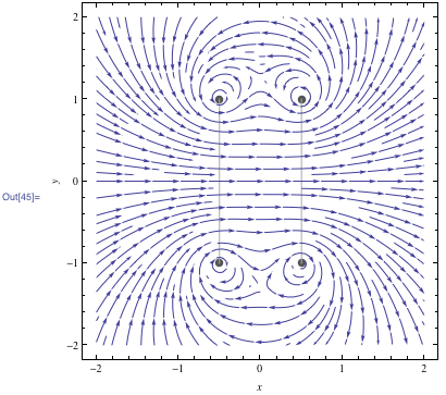 Sketch of the magnetic field lines in a plane containing the symmetry axis