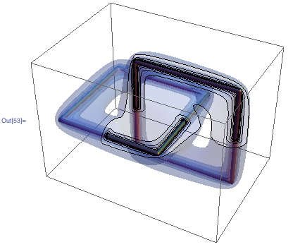 Plot of the magnitude of the resulting magnetic induction