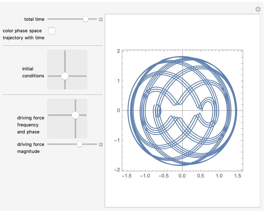 Phase portraits of an oscillator