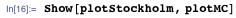 Show[plotStockholm, plotMC]