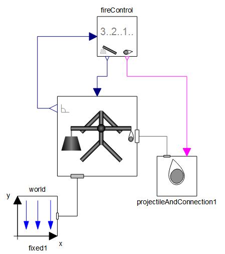 Model diagram of a catapult