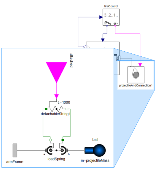 Incorporating the release signal into the main model