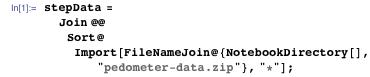 "stepData = Join @@ Sort@ Import[FileNameJoin@{NotebookDirectory[], ""pedometer-data.zip""}, ""*""];"