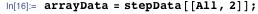 arrayData = stepData[[All, 2]];