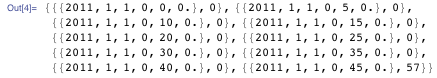 {{{2011, 1, 1, 0, 0, 0.}, 0}, {{2011, 1, 1, 0, 5, 0.}, 0}, {{2011, 1, 1, 0, 10, 0.}, 0}, {{2011, 1, 1, 0, 15, 0.}, 0}, {{2011, 1, 1, 0, 20, 0.}, 0}, {{2011, 1, 1, 0, 25, 0.}, 0}, {{2011, 1, 1, 0, 30, 0.}, 0}, {{2011, 1, 1, 0, 35, 0.}, 0}, {{2011, 1, 1, 0, 40, 0.}, 0}, {{2011, 1, 1, 0, 45, 0.}, 57}}