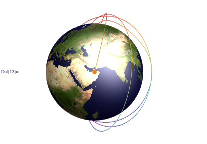 3D Plot of the satellite with paths