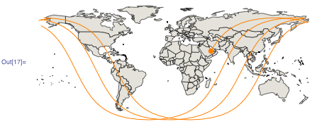 World map showing the satellite paths