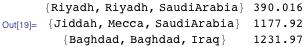 {Riyadh, Riyadh, SaudiArabia} 390.016 {Jiddah, Mecca, SaudiArabia} 1177.92 {Baghdad, Baghdad, Iraq} 1231.97