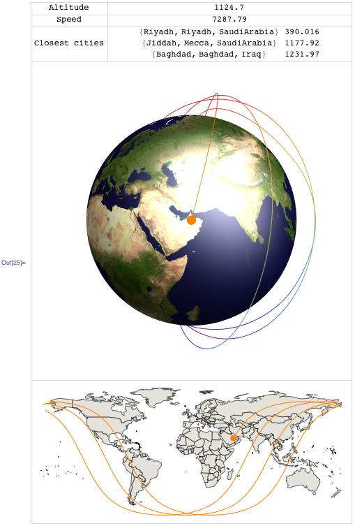 Complete report showing nearest cities, 3D plot of Earth with satellite paths, and world map with satellite paths