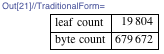 Leaf count, 19804; byte count, 679672