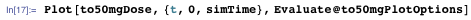 Plot[to50mgDose, {t, 0, simTime}, Evaluate@to50mgPlotOptions]