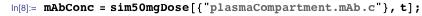 """mAbConc = sim50mgDose[{""""plasmaCompartment.mAb.c""""}, t];"""