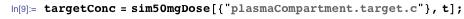 """targetConc = sim50mgDose[{""""plasmaCompartment.target.c""""}, t];"""