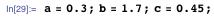 a = 0.3; b = 1.7; c = 0.45;