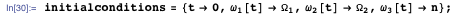Initial conditions of the equation