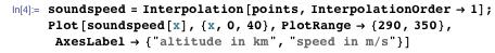 Taking the interpolation
