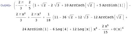 Asymptotic behaviors of f(x) at x = 0
