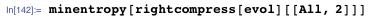minentropy[rightcompress[evol][[All, 2]]]