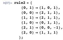 Defining rule2