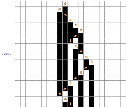 Turing machine evolution after 20 steps