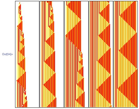 Turing machine with patterns on the tape with high entropy