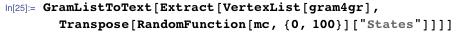 "GramListToText[  Extract[VertexList[gram4gr],    Transpose[RandomFunction[mc, {0, 100}][""States""]]]]"