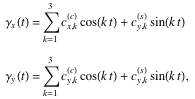 Equations for the horizontal and vertical components