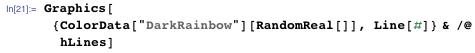 "Graphics[{ColorData[""DarkRainbow""][RandomReal[]], Line[#]} & /@    hLines]"