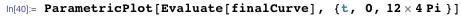 ParametricPlot[Evaluate[finalCurve], {t, 0, 12 4 Pi }]