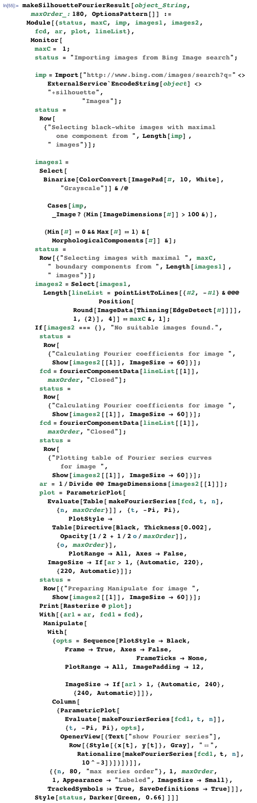 Using the function makeSilhouetteFourierResult