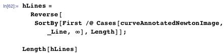 hLines = Reverse[    SortBy[First /@       Cases[curveAnnotatedNewtonImage, _Line, ∞], Length]];  Length[hLines]